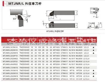 http://jnrb.e23.cn/jinrb/20161208/34fde0f2c2620b7bf0f74a2e1182ca74.jpg_青岛批发 台湾skif数控刀具 外径车刀杆mtjnr/l1616k16