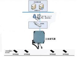 产线工序管理的重要性及传统工序管理的问题
