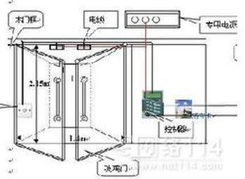 深圳玻璃门|门禁安装|安装门禁|玻璃门电子锁